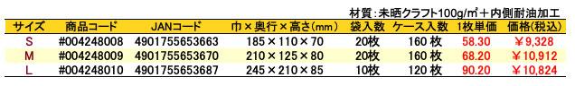 ネオクラフト ランチBOX 価格表