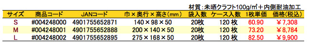 ネオクラフト スナックBOX 価格表