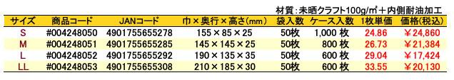 ネオクラフト トレー 価格表