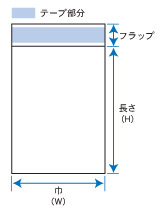 オーピーパックテープ付規格図