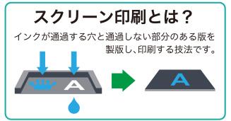 スクリーン印刷とは? インクが通過する穴と通過しない部分のある版を製版し、印刷する技法です。