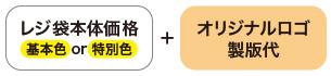 レジ袋本体価格(基本色or特別色)+オリジナルロゴ製版代