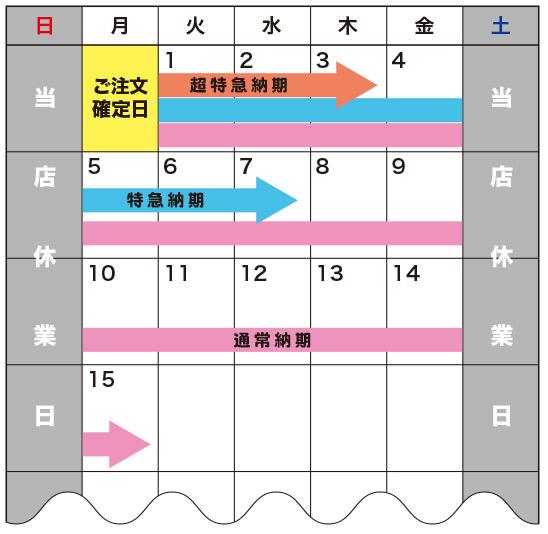 出荷日の目安カレンダー