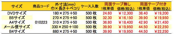 おてがるぷちメーラー 価格一覧表(500枚入)