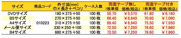 おてがるぷちメーラー 価格一覧表(100枚入)