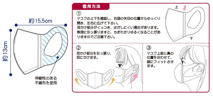立体マスク着用方法