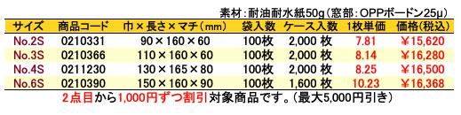 ルックバッグ ムジ(白無地)価格表