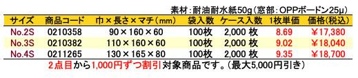 ルックバッグ フライド 価格表