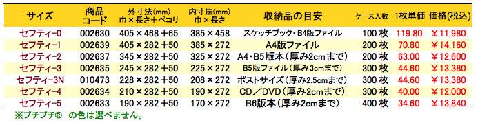 セフティパック 価格一覧表