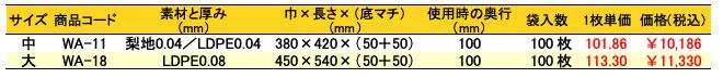 ショルダーバッグ ホリデーバッグ 片リュック ブルー 価格表(小ロット)