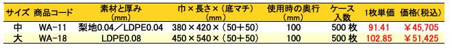 ショルダーバッグ ホリデーバッグ 片リュック ブルー 価格表(ケース単位)