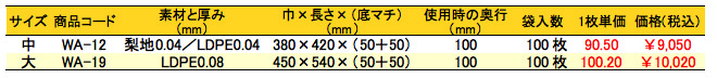 ショルダーバッグ ホリデーバッグ 片リュック ホワイト 価格表(小ロット)