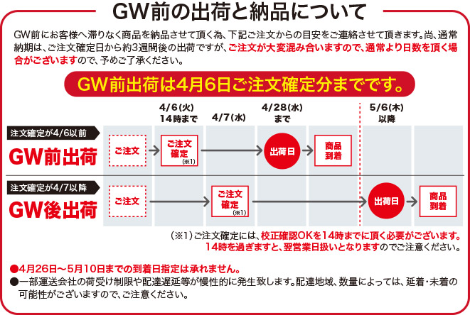 GW前の出荷と納品について(セミオーダーオリジナル耐油平袋)