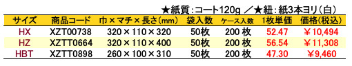 手提袋_ロイヤルチェックブルー 価格表(ケース販売)