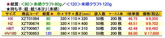 手提袋_ルージュ 価格表(ケース販売)